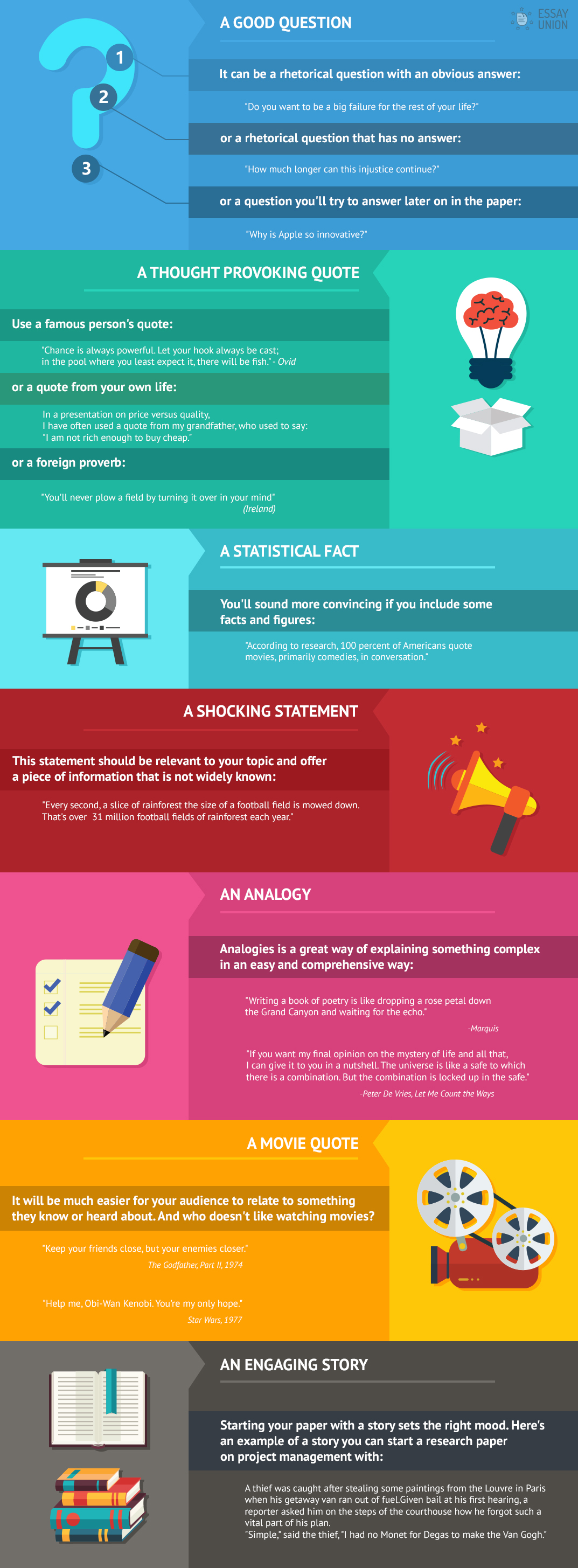 Hooks for Essays: Infographic